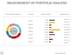 Measurement Of Portfolio Analysis Ppt PowerPoint Presentation Professional