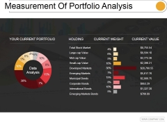 Measurement Of Portfolio Analysis Ppt PowerPoint Presentation Topics
