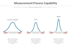 Measurement Process Capability Ppt Slides