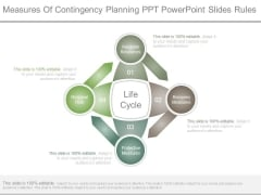 Measures Of Contingency Planning Ppt Powerpoint Slides Rules