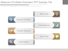 Measures Of Inflation Illustration Ppt Example File