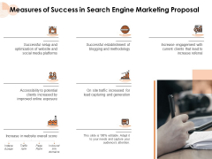 Measures Of Success In Search Engine Marketing Proposal Ppt PowerPoint Presentation Infographic Template Templates PDF