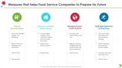Measures That Helps Food Service Companies To Prepare For Future Microsoft PDF