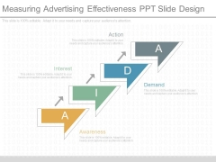 Measuring Advertising Effectiveness Ppt Slide Design
