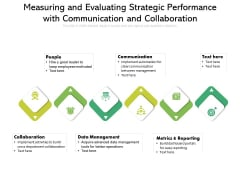 Measuring And Evaluating Strategic Performance With Communication And Collaboration Ppt PowerPoint Presentation Gallery Summary PDF