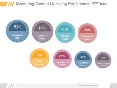 Measuring Content Marketing Performance Ppt PowerPoint Presentation Design Ideas