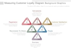 Measuring Customer Loyalty Diagram Background Graphics