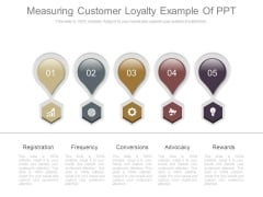 Measuring Customer Loyalty Example Of Ppt