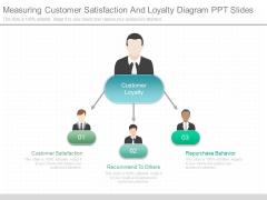 Measuring Customer Satisfaction And Loyalty Diagram Ppt Slides
