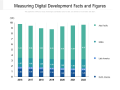 Measuring Digital Development Facts And Figures Ppt PowerPoint Presentation File Graphics Example PDF