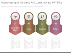 Measuring Digital Marketing Roi Layout Sample Ppt Files