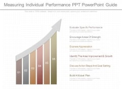Measuring Individual Performance Ppt Powerpoint Guide