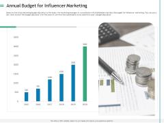 Measuring Influencer Marketing ROI Annual Budget For Influencer Marketing Clipart PDF