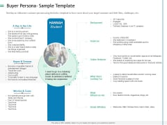 Measuring Influencer Marketing ROI Buyer Persona Sample Template Introduction PDF