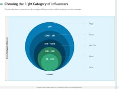 Measuring Influencer Marketing ROI Choosing The Right Category Of Influencers Designs PDF