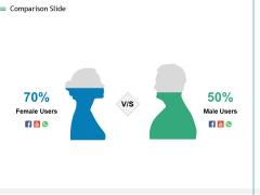 Measuring Influencer Marketing ROI Comparison Slide Ppt Professional Slides PDF