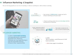 Measuring Influencer Marketing ROI Influencer Marketing A Snapshot Formats PDF