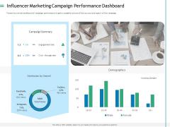 Measuring Influencer Marketing ROI Influencer Marketing Campaign Performance Dashboard Sample PDF