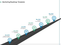 Measuring Influencer Marketing ROI Marketing Roadmap Ppt Professional Templates PDF