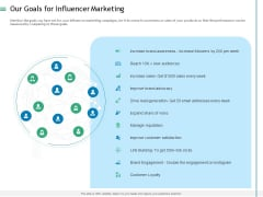 Measuring Influencer Marketing ROI Our Goals For Influencer Marketing Elements PDF