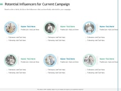 Measuring Influencer Marketing ROI Potential Influencers For Current Campaign Template PDF
