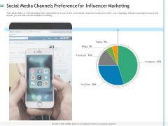 Measuring Influencer Marketing ROI Social Media Channels Preference For Influencer Marketing Sample PDF