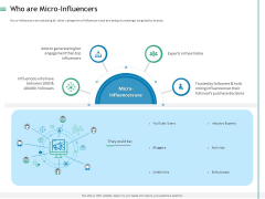 Measuring Influencer Marketing ROI Who Are Micro Influencers Ppt Show Picture PDF