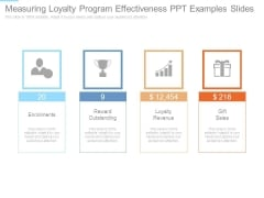 Measuring Loyalty Program Effectiveness Ppt Examples Slides