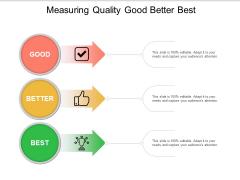 Measuring Quality Good Better Best Ppt Powerpoint Presentation Inspiration Mockup