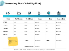 Measuring Stock Volatility Risk Value Ppt PowerPoint Presentation Layouts Designs