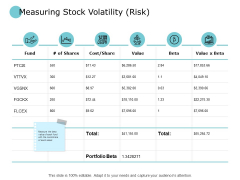 Measuring Stock Volatility Risk Value Ppt PowerPoint Presentation Portfolio Examples