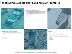 Measuring Success After Building Mvp Contd Percentage Ppt PowerPoint Presentation Gallery Outfit