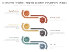 Mechanics Finance Progress Diagram Powerpoint Images