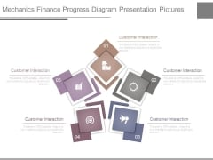 Mechanics Finance Progress Diagram Presentation Pictures