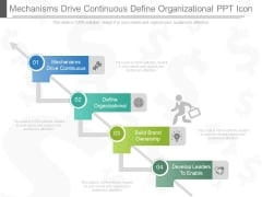 Mechanisms Drive Continuous Define Organizational Ppt Icon
