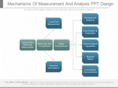 Mechanisms Of Measurement And Analysis Ppt Design