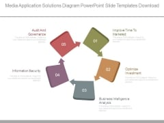 Media Application Solutions Diagram Powerpoint Slide Templates Download