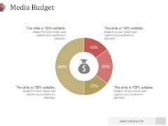 Media Budget Ppt PowerPoint Presentation Graphics