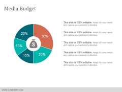 Media Budget Ppt PowerPoint Presentation Inspiration Deck