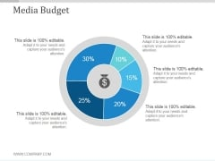 Media Budget Ppt PowerPoint Presentation Picture