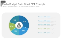 Media Budget Ratio Chart Ppt Example