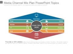 Media Channel Mix Plan Powerpoint Topics