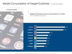 Media Consumption Of Target Customer Customer Insights Pictures PDF