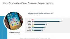 Media Consumption Of Target Customer Customer Insights Ppt Gallery Deck PDF