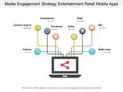 Media Engagement Strategy Entertainment Retail Mobile Apps Ppt PowerPoint Presentation Ideas Good