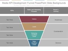 Media Kpi Development Funnel Powerpoint Slide Backgrounds