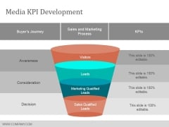 Media Kpi Development Ppt PowerPoint Presentation File Background Images