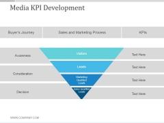 Media Kpi Development Ppt PowerPoint Presentation Gallery
