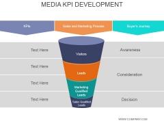 Media Kpi Development Ppt PowerPoint Presentation Portfolio