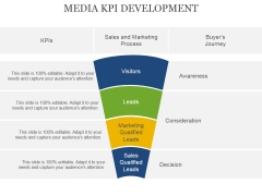 Media Kpi Development Ppt PowerPoint Presentation Show Icon